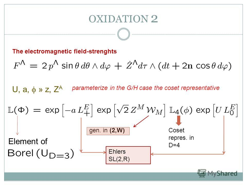 OXIDATION 2 The electromagnetic field-strenghts U, a, » z, Z A parameterize in the G/H case the coset representative Coset repres. in D=4 Ehlers SL(2,R) gen. in (2,W) Element of