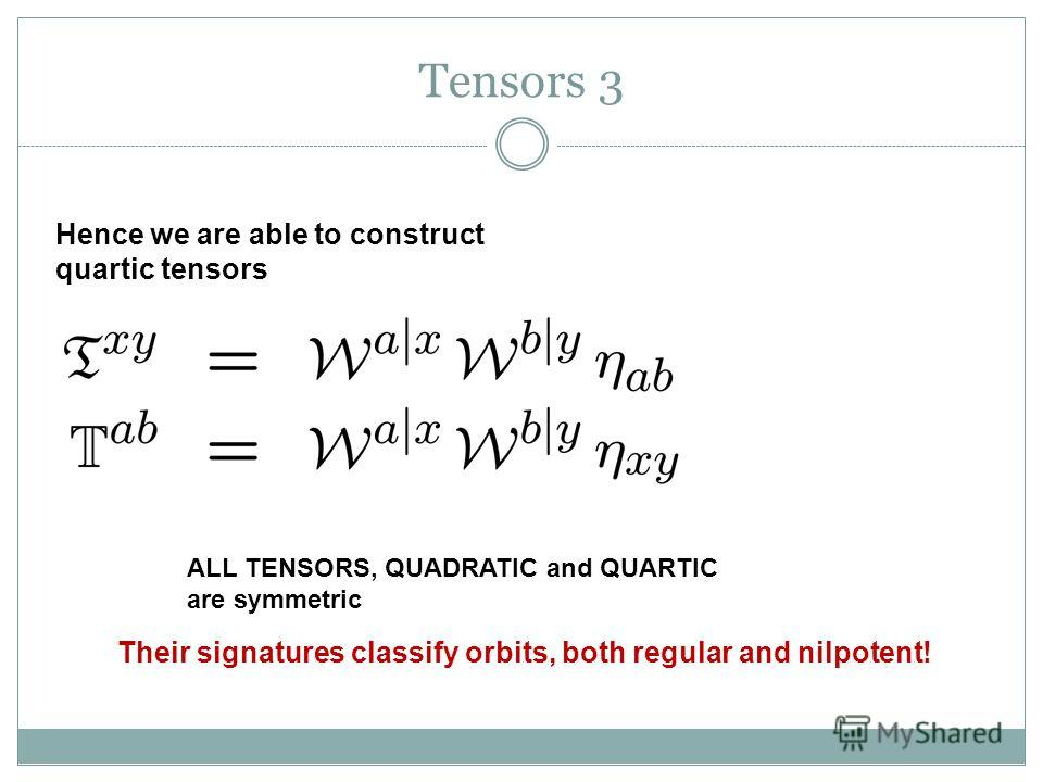 Tensors 3 Hence we are able to construct quartic tensors ALL TENSORS, QUADRATIC and QUARTIC are symmetric Their signatures classify orbits, both regular and nilpotent!