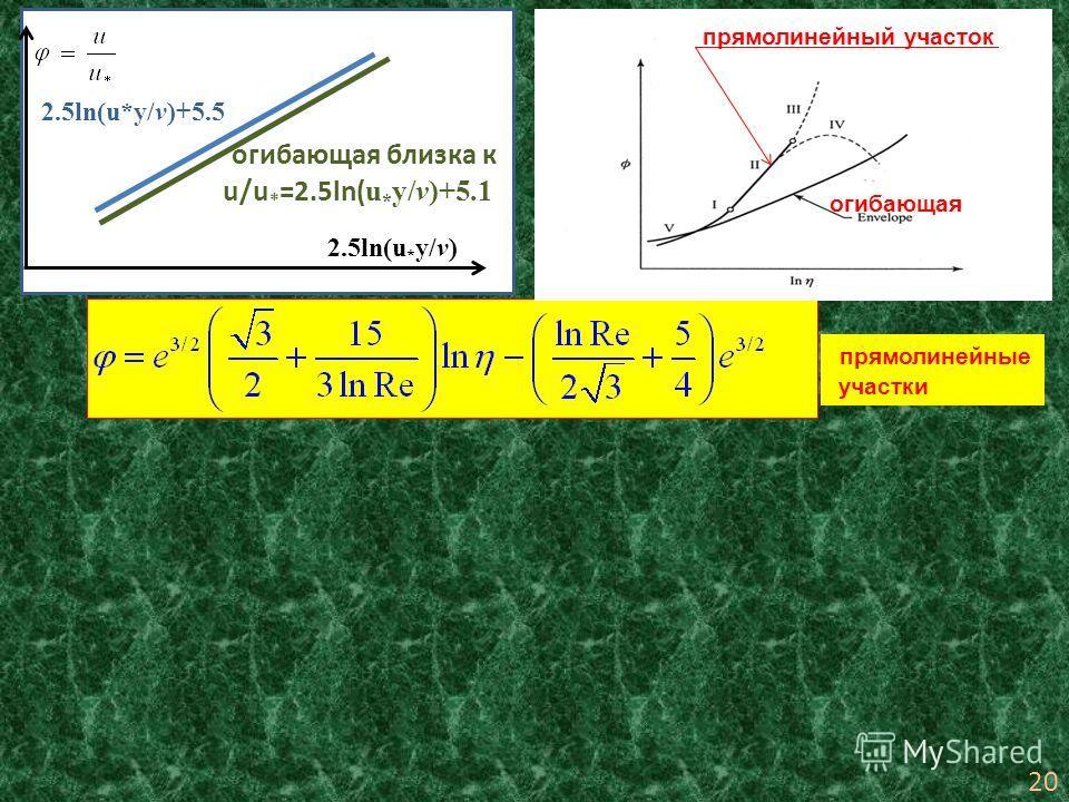 20 огибающая близка к u/u * =2.5ln( u * y/v)+5.1 2.5ln(u * y/v) 2.5ln(u*y/v)+5.5 огибающая прямолинейный участок прямолинейные участки