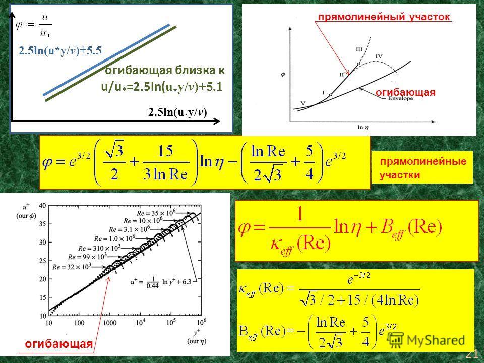 21 огибающая близка к u/u * =2.5ln( u * y/v)+5.1 2.5ln(u * y/v) 2.5ln(u*y/v)+5.5 огибающая прямолинейный участок прямолинейные участки
