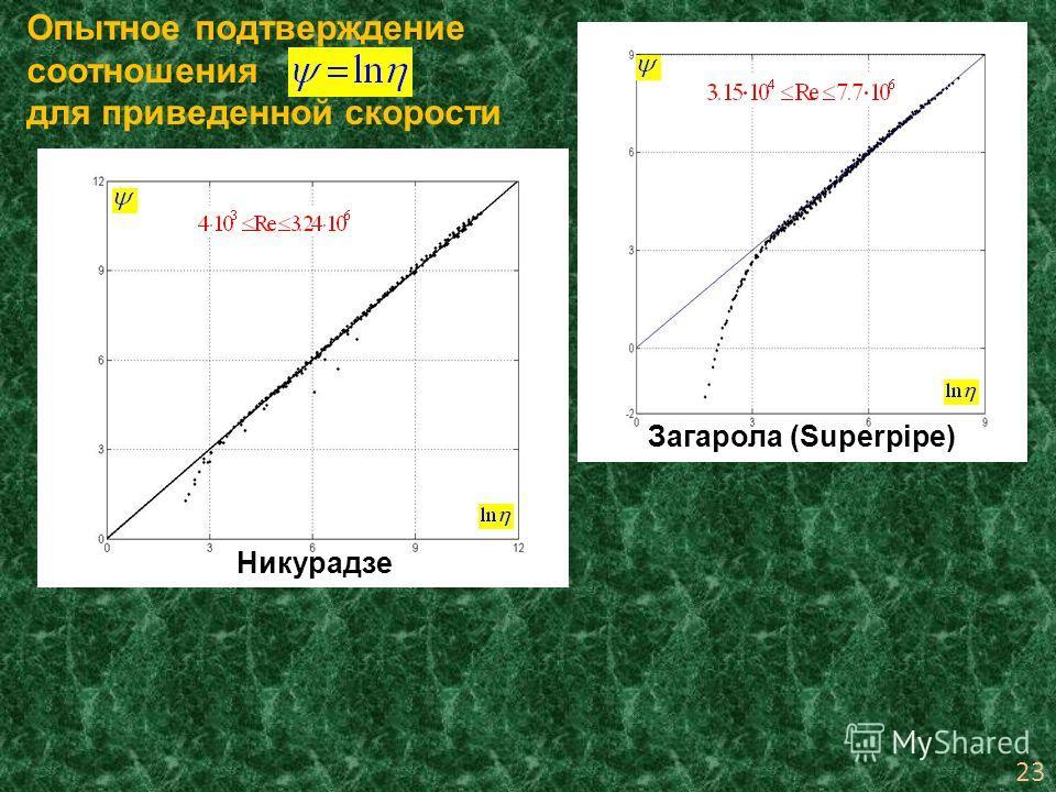23 Загарола (Superpipe)Никурадзе Опытное подтверждение соотношения для приведенной скорости