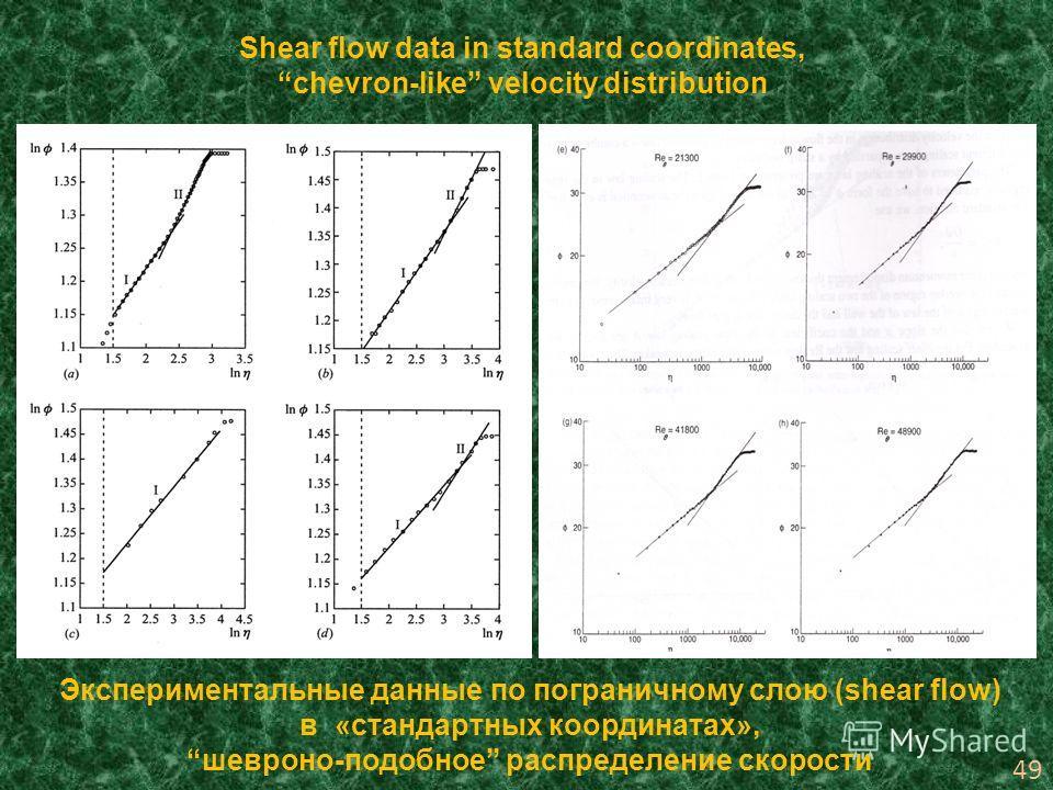 Экспериментальные данные по пограничному слою (shear flow) в «стандартных координатах», шевроно-подобное распределение скорости 49 Shear flow data in standard coordinates, chevron-like velocity distribution