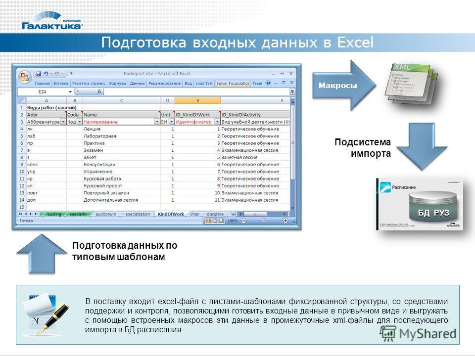 Подготовка входных данных в Excel В поставку входит excel-файл с листами-шаблонами фиксированной структуры, со средствами поддержки и контроля, позволяющими готовить входные данные в привычном виде и выгружать с помощью встроенных макросов эти данные