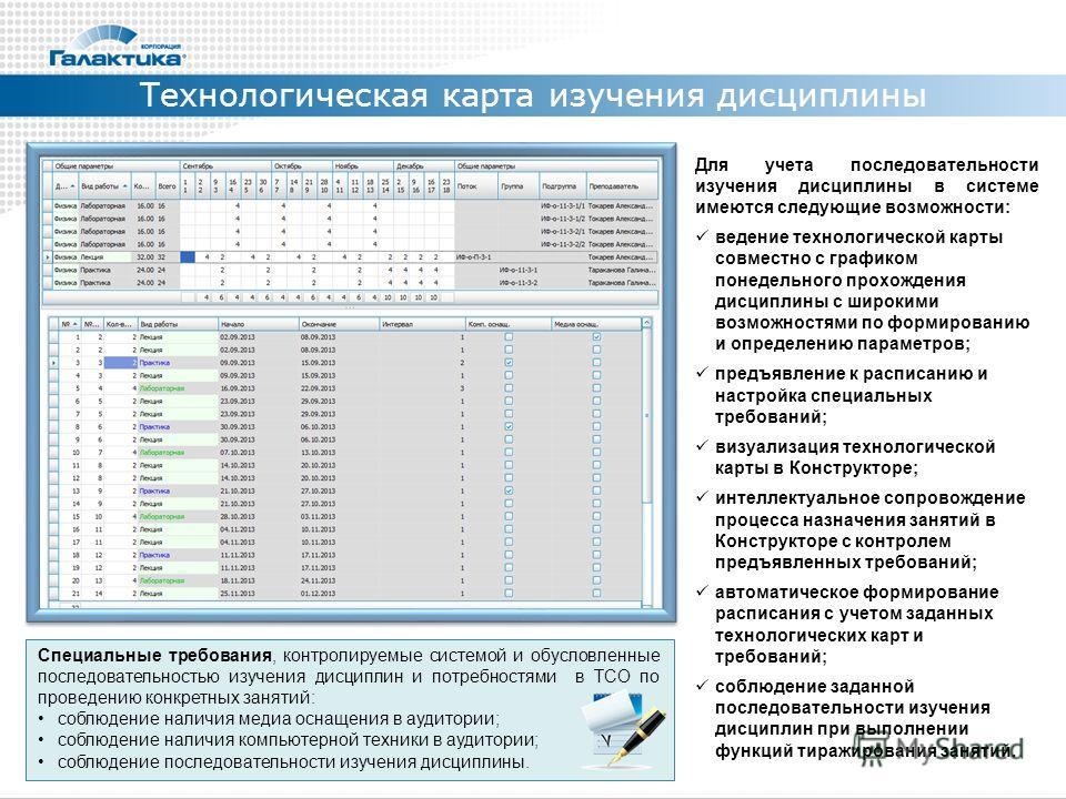 Технологическая карта изучения дисциплины Для учета последовательности изучения дисциплины в системе имеются следующие возможности: ведение технологической карты совместно с графиком понедельного прохождения дисциплины с широкими возможностями по фор
