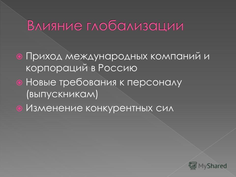 Приход международных компаний и корпораций в Россию Новые требования к персоналу (выпускникам) Изменение конкурентных сил