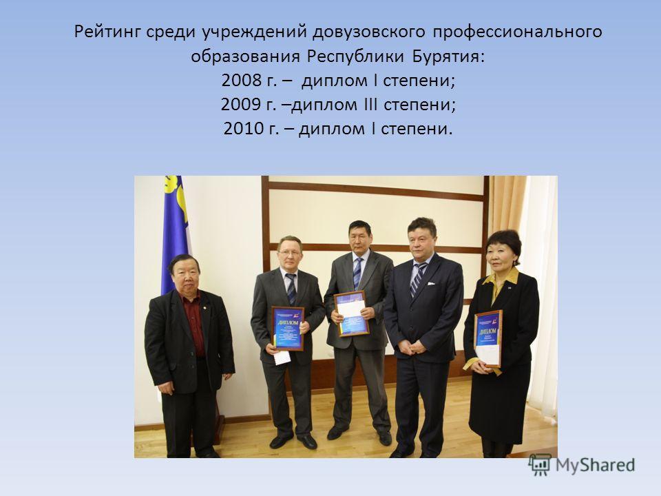 Рейтинг среди учреждений довузовского профессионального образования Республики Бурятия: 2008 г. – диплом I степени; 2009 г. –диплом III степени; 2010 г. – диплом I степени.