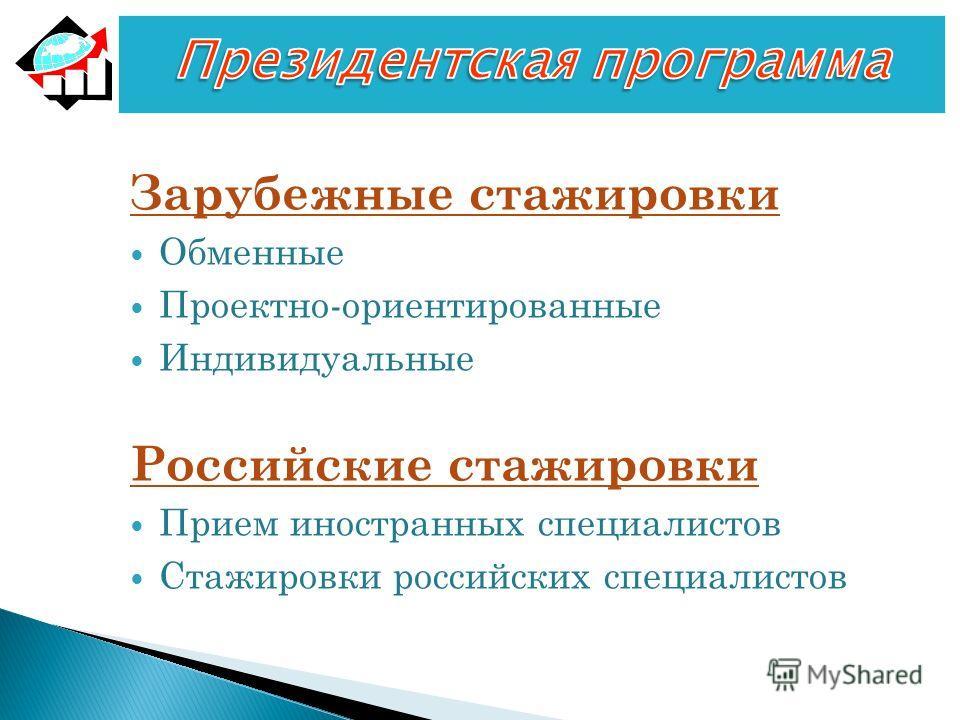 Зарубежные стажировки Обменные Проектно-ориентированные Индивидуальные Российские стажировки Прием иностранных специалистов Стажировки российских специалистов