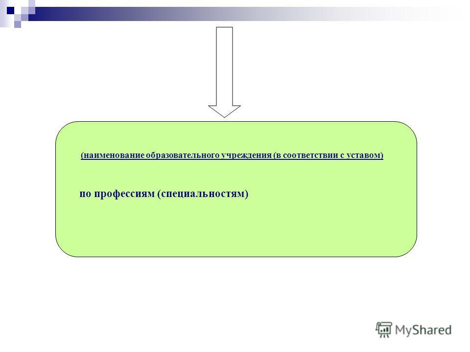 (наименование образовательного учреждения (в соответствии с уставом) по профессиям (специальностям)
