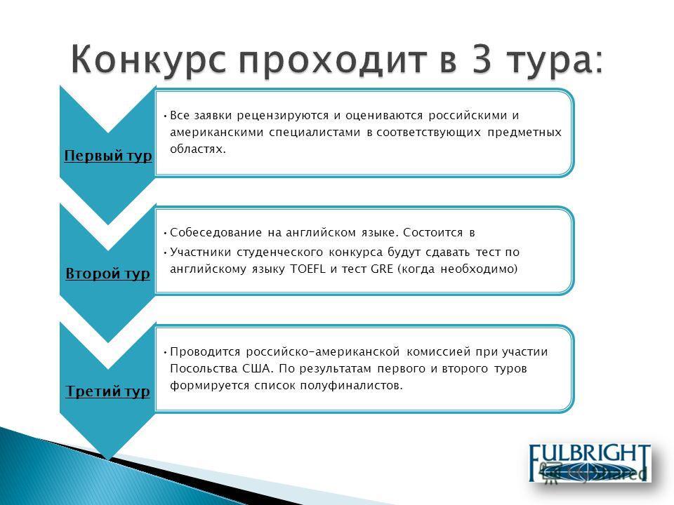 Первый тур Все заявки рецензируются и оцениваются российскими и американскими специалистами в соответствующих предметных областях. Второй тур Собеседование на английском языке. Состоится в Участники студенческого конкурса будут сдавать тест по англий