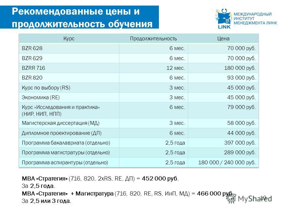 10 Рекомендованные цены и продолжительность обучения МВА «Стратегия» (716, 820, 2xRS, RE, ДП) = 452 000 руб. За 2,5 года. МВА «Стратегия» + Магистратура (716, 820, RE, RS, ИиП, МД) = 466 000 руб. За 2,5 или 3 года.