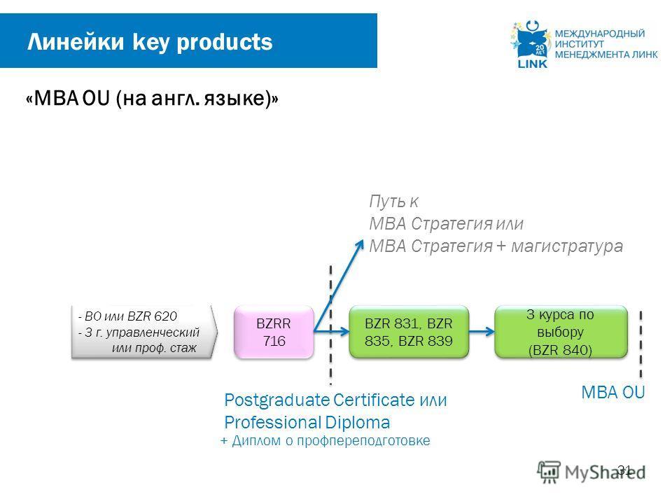 - ВО или BZR 620 - 3 г. управленческий или проф. стаж - ВО или BZR 620 - 3 г. управленческий или проф. стаж 31 BZRR 716 «MBA OU (на англ. языке)» BZR 831, BZR 835, BZR 839 3 курса по выбору (BZR 840) MBA OU Путь к МВА Стратегия или МВА Стратегия + ма