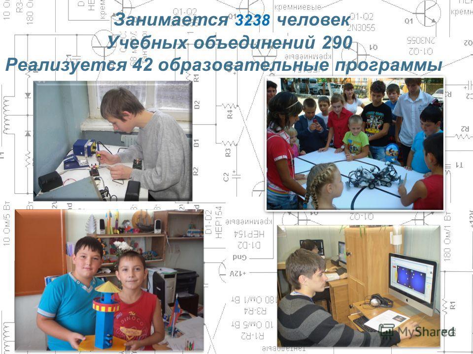 ЦЦ Занимается 3238 человек Учебных объединений 290 Реализуется 42 образовательные программы