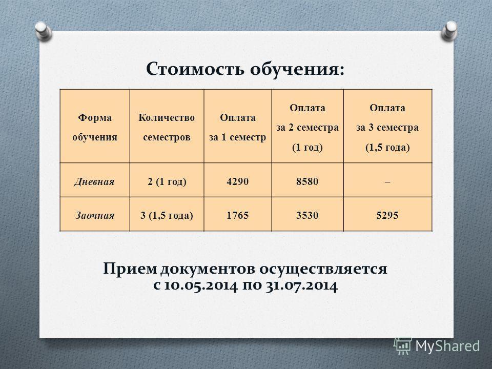 Стоимость обучения: Форма обучения Количество семестров Оплата за 1 семестр Оплата за 2 семестра (1 год) Оплата за 3 семестра (1,5 года) Дневная2 (1 год)42908580– Заочная3 (1,5 года)176535305295 Прием документов осуществляется с 10.05.2014 по 31.07.2
