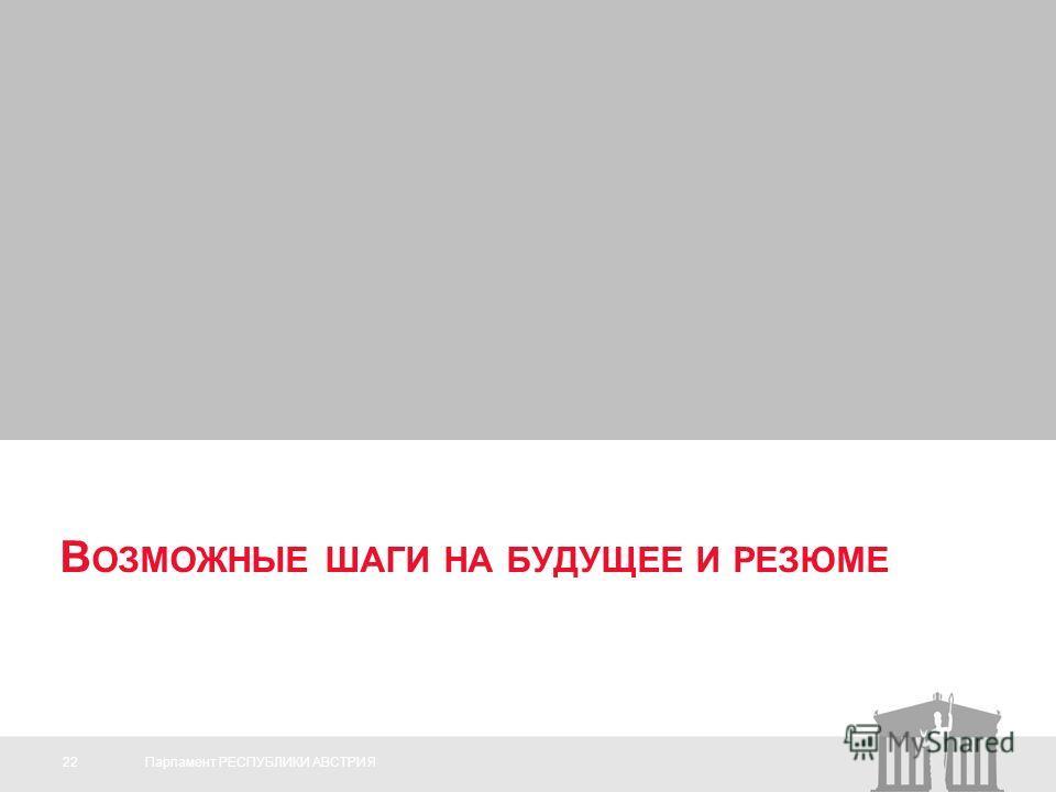 22Парламент РЕСПУБЛИКИ АВСТРИЯ В ОЗМОЖНЫЕ ШАГИ НА БУДУЩЕЕ И РЕЗЮМЕ