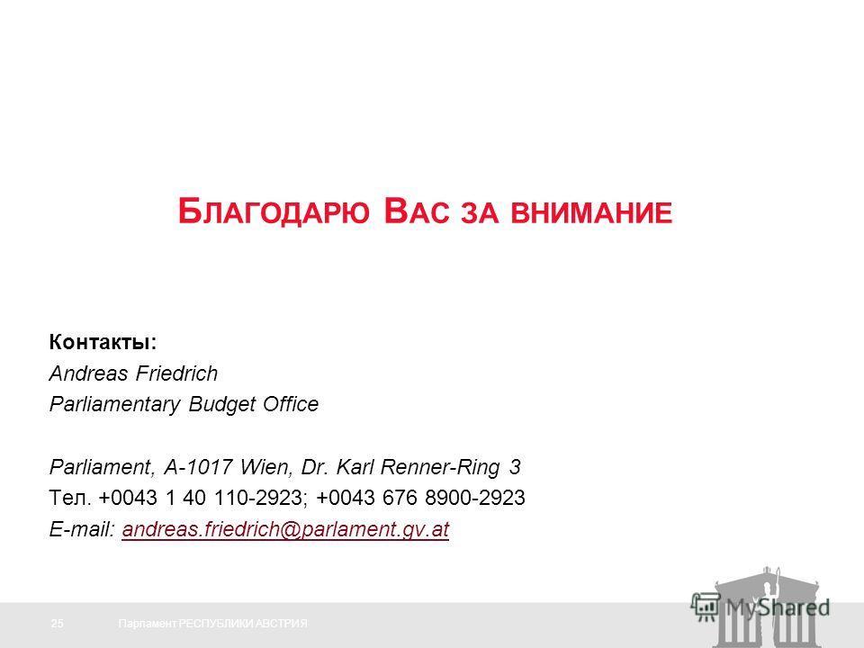 Б ЛАГОДАРЮ В АС ЗА ВНИМАНИЕ Контакты: Andreas Friedrich Parliamentary Budget Office Parliament, A-1017 Wien, Dr. Karl Renner-Ring 3 Тел. +0043 1 40 110-2923; +0043 676 8900-2923 E-mail: andreas.friedrich@parlament.gv.atandreas.friedrich@parlament.gv.