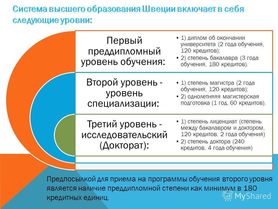 Первый преддипломный уровень обучения: Второй уровень - уровень специализации: Третий уровень - исследовательский (Докторат): 1) диплом об окончании университета (2 года обучения, 120 кредитов); 2) степень бакалавра (3 года обучения, 180 кредитов). 1