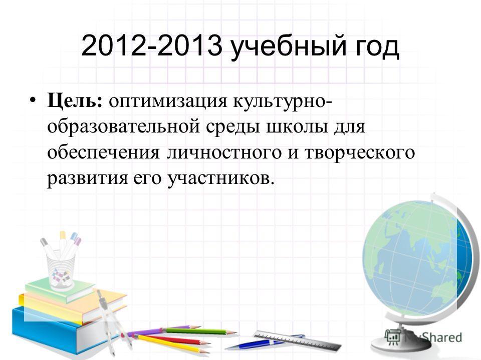 2012-2013 учебный год Цель: оптимизация культурно- образовательной среды школы для обеспечения личностного и творческого развития его участников.
