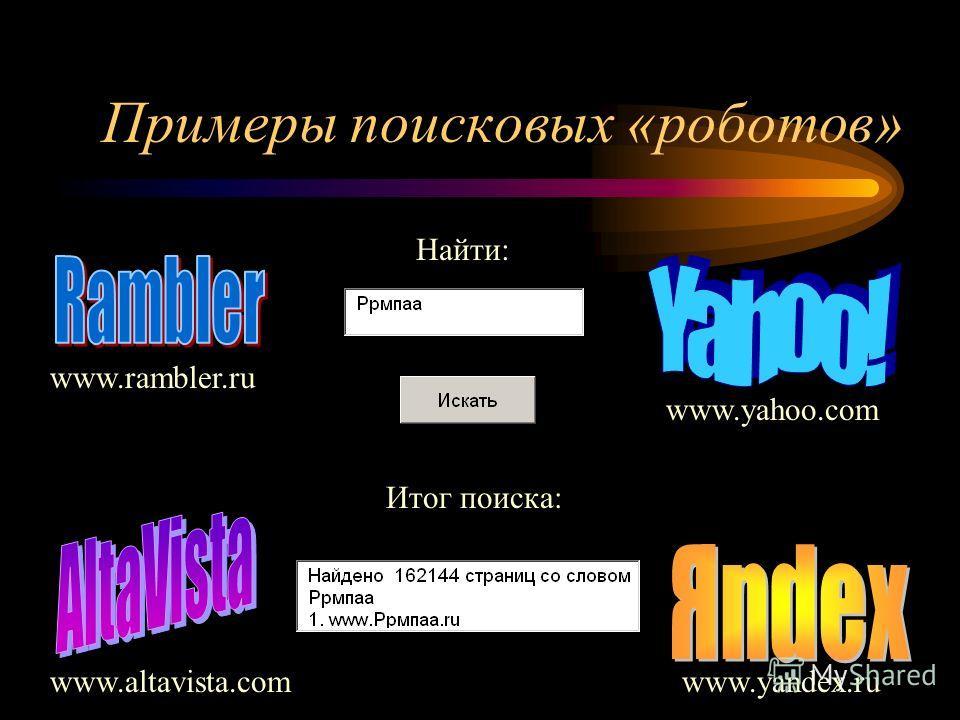 Примеры поисковых «роботов» Найти: Итог поиска: www.rambler.ru www.yahoo.com www.yandex.ruwww.altavista.com