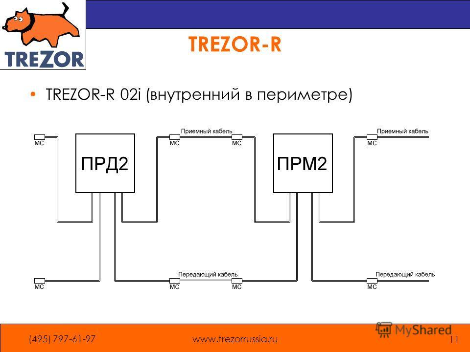 (495) 797-61-97www.trezorrussia.ru 11 TREZOR-R TREZOR-R 02i (внутренний в периметре)