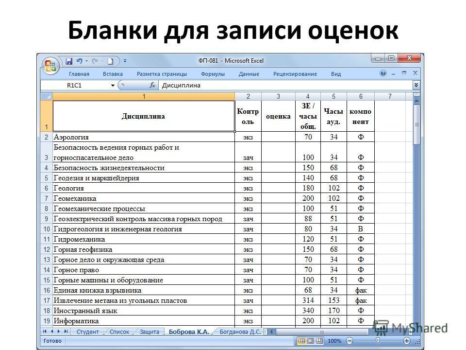 Бланки для записи оценок