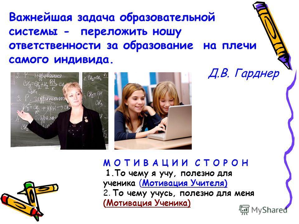 Важнейшая задача образовательной системы - переложить ношу ответственности за образование на плечи самого индивида. Д.В. Гарднер М О Т И В А Ц И И С Т О Р О Н 1.То чему я учу, полезно для ученика (Мотивация Учителя) 2. То чему учусь, полезно для меня