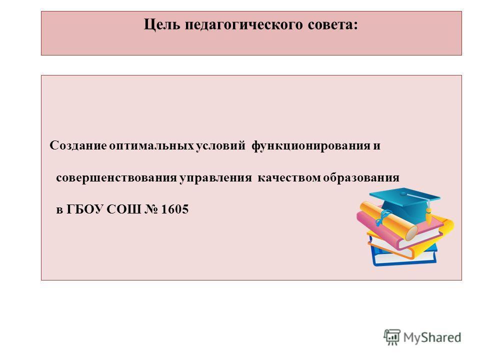 Цель педагогического совета: Создание оптимальных условий функционирования и совершенствования управления качеством образования в ГБОУ СОШ 1605