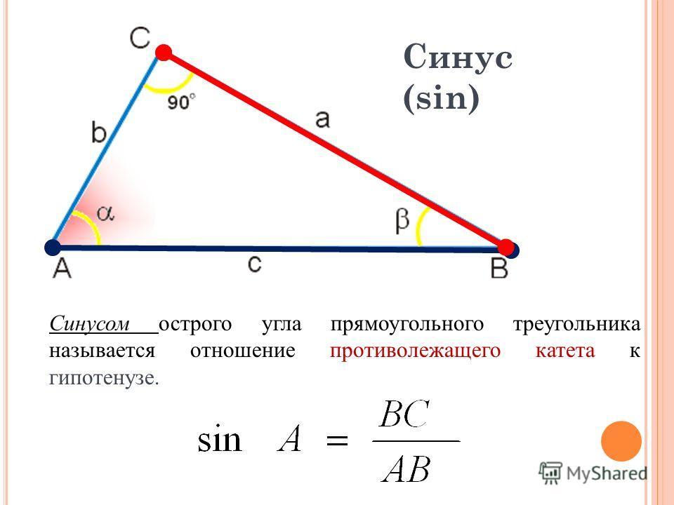 Синусом острого угла прямоугольного треугольника называется отношение противолежащего катета к гипотенузе. Синус (sin)