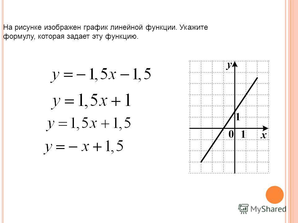 На рисунке изображен график линейной функции. Укажите формулу, которая задает эту функцию.
