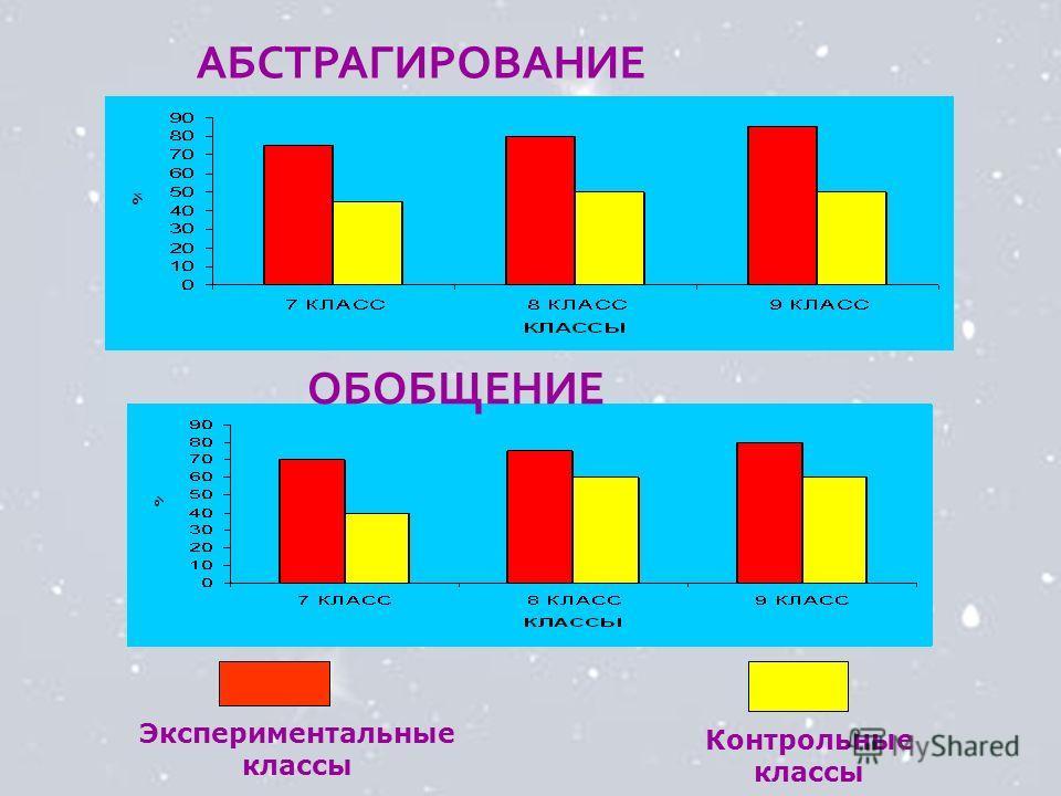 Контрольные классы Экспериментальные классы АБСТРАГИРОВАНИЕ ОБОБЩЕНИЕ