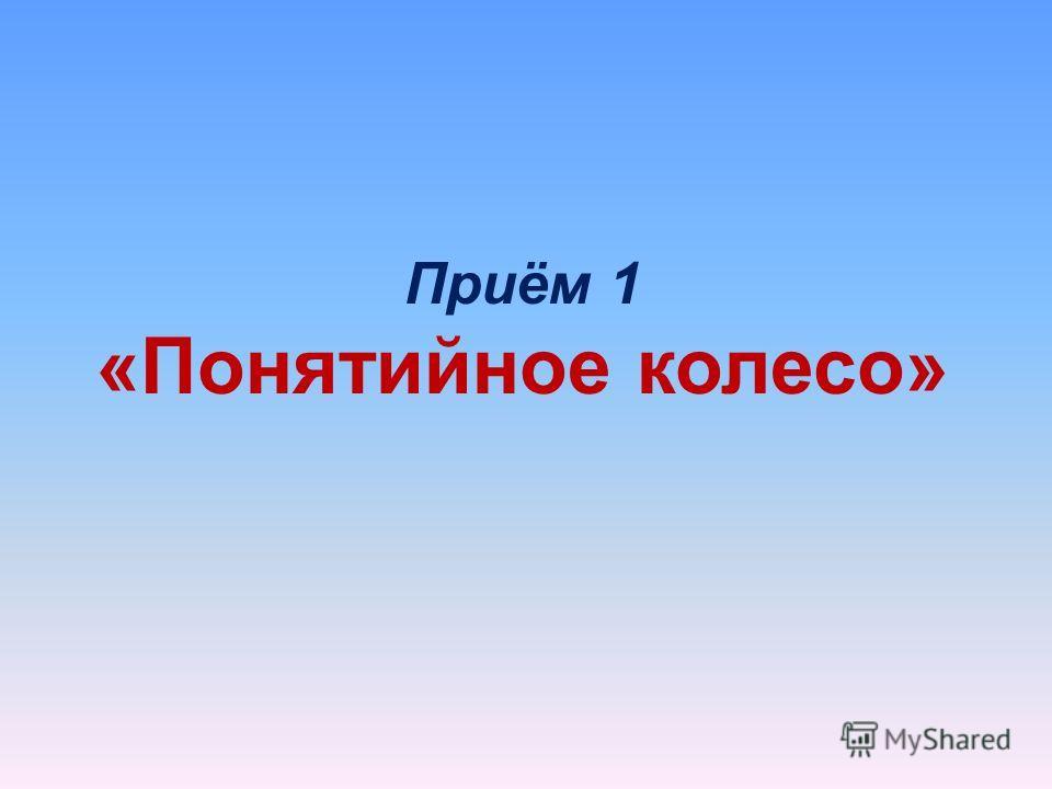 Приём 1 «Понятийное колесо»