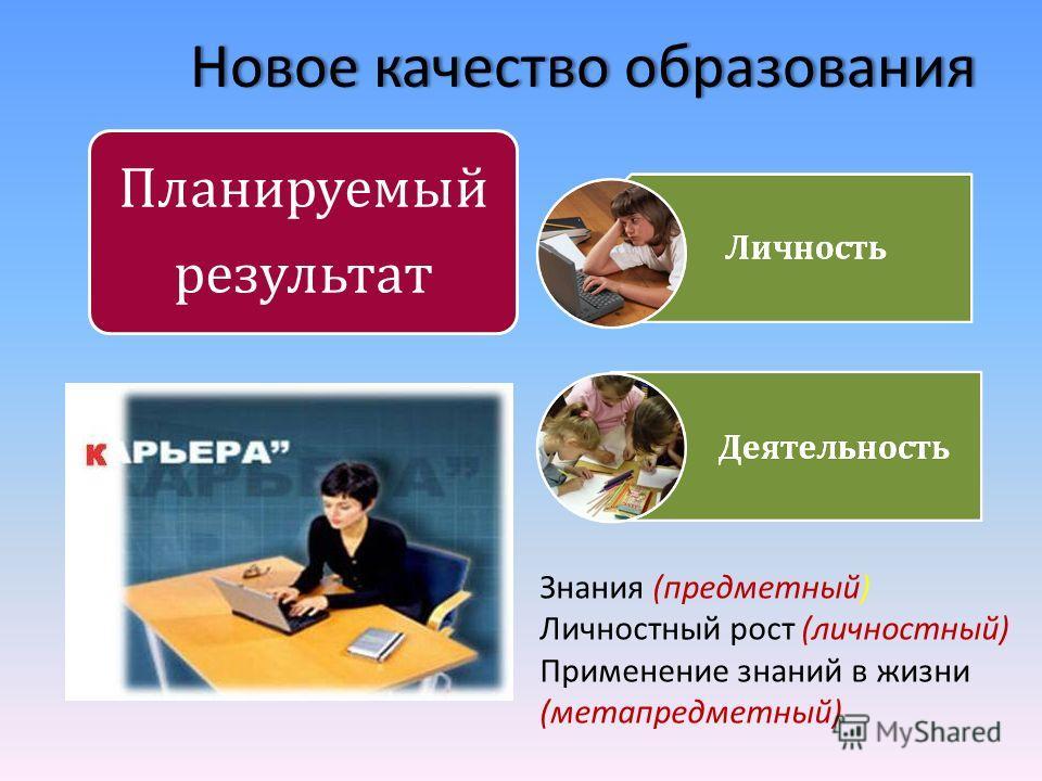 Новое качество образованияНовое качество образования Планируемый результат Знания (предметный) Личностный рост (личностный) Применение знаний в жизни (метапредметный)