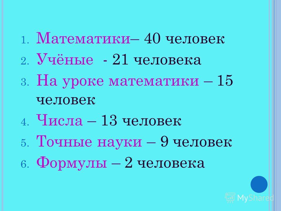 1. Математики– 40 человек 2. Учёные - 21 человека 3. На уроке математики – 15 человек 4. Числа – 13 человек 5. Точные науки – 9 человек 6. Формулы – 2 человека