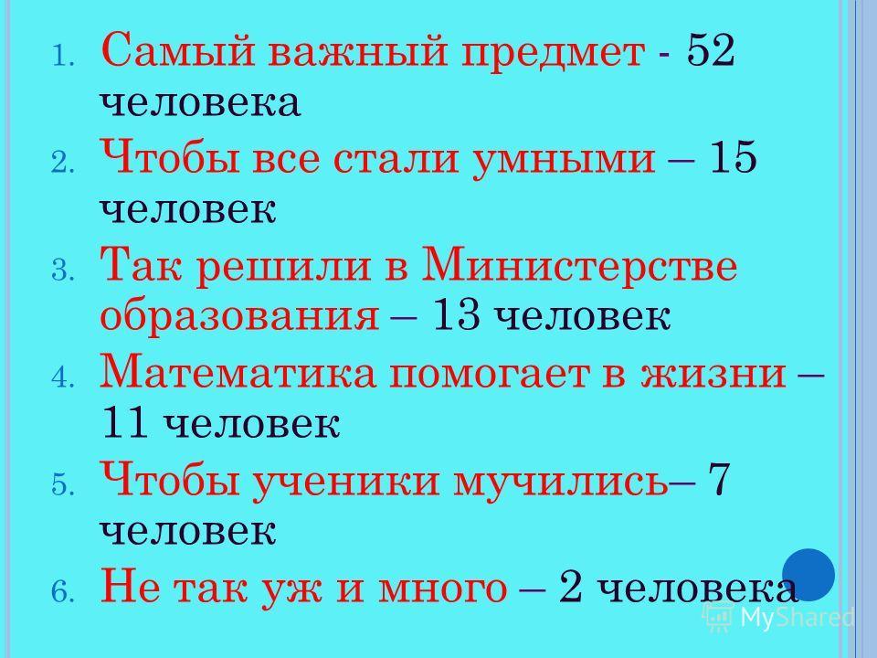 1. Самый важный предмет - 52 человека 2. Чтобы все стали умными – 15 человек 3. Так решили в Министерстве образования – 13 человек 4. Математика помогает в жизни – 11 человек 5. Чтобы ученики мучились– 7 человек 6. Не так уж и много – 2 человека