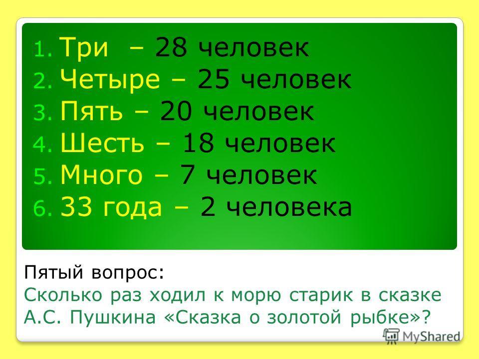 Пятый вопрос: Сколько раз ходил к морю старик в сказке А.С. Пушкина «Сказка о золотой рыбке»? 1. Три – 28 человек 2. Четыре – 25 человек 3. Пять – 20 человек 4. Шесть – 18 человек 5. Много – 7 человек 6. 33 года – 2 человека