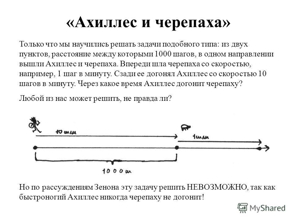 http://images.myshared.ru/7/838169/slide_4.jpg