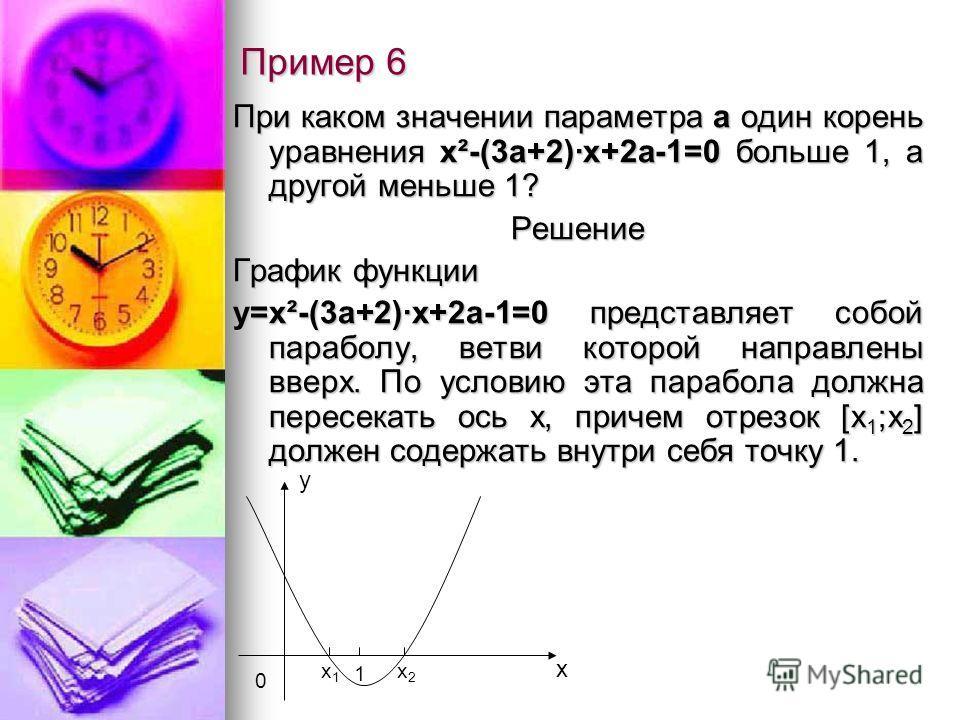 Пример 6 При каком значении параметра а один корень уравнения х²-(3а+2)·х+2а-1=0 больше 1, а другой меньше 1? Решение График функции у=х²-(3а+2)·х+2а-1=0 представляет собой параболу, ветви которой направлены вверх. По условию эта парабола должна пере