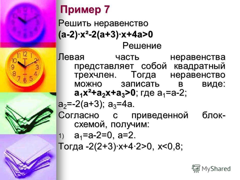 Пример 7 Решить неравенство (а-2)·х²-2(а+3)·х+4а>0 Решение Левая часть неравенства представляет собой квадратный трехчлен. Тогда неравенство можно записать в виде: а 1 x²+а 2 x+а 3 >0; где а 1 =а-2; а 2 =-2(а+3); а 3 =4а. Согласно с приведенной блок-