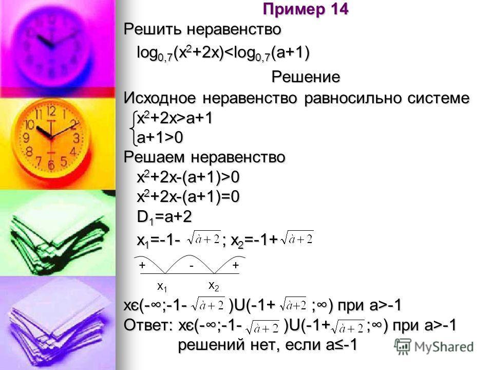 Пример 14 Решить неравенство log 0,7 (х 2 +2х)а+1 а+1>0 а+1>0 Решаем неравенство х 2 +2х-(а+1)>0 х 2 +2х-(а+1)>0 х 2 +2х-(а+1)=0 х 2 +2х-(а+1)=0 D 1 =а+2 D 1 =а+2 х 1 =-1- ; х 2 =-1+ х 1 =-1- ; х 2 =-1+ хє(-;-1- )U(-1+ ;) при а>-1 Ответ: хє(-;-1- )U(
