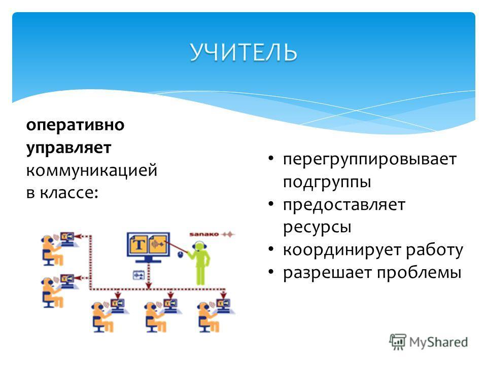 перегруппировывает подгруппы предоставляет ресурсы координирует работу разрешает проблемы оперативно управляет коммуникацией в классе: