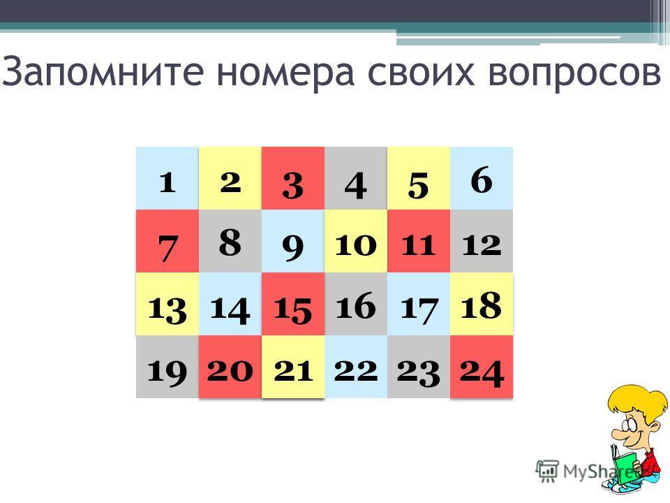 Информатика и русский язык Темы Информатика и биология Информатика и спорт Информатика и транспорт