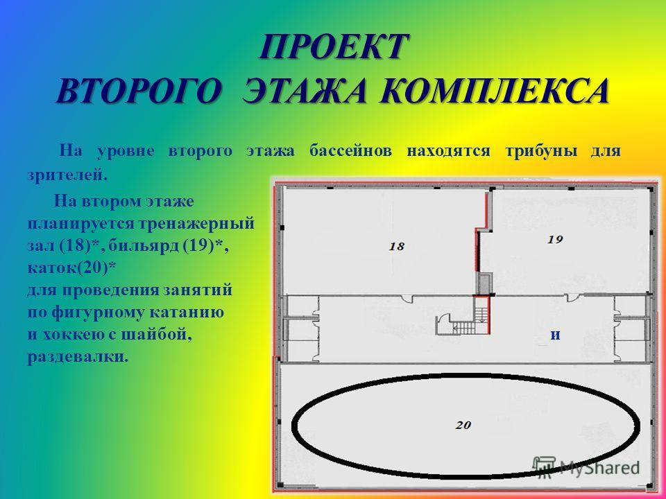 ПРОЕКТ ВТОРОГО ЭТАЖА КОМПЛЕКСА На уровне второго этажа бассейнов находятся трибуны для зрителей. На втором этаже планируется тренажерный зал (18)*, бильярд (19)*, каток(20)* для проведения занятий по фигурному катанию и хоккею с шайбой, и раздевалки.