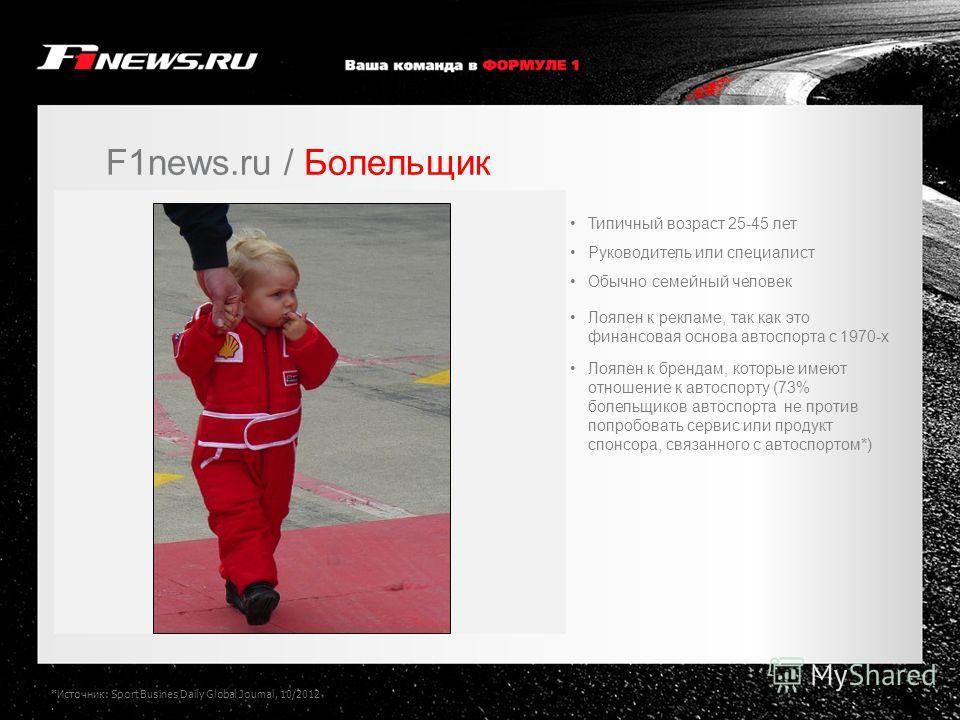 F1news.ru / Болельщик *Источник: Sport Busines Daily Global Journal, 10/2012. Типичный возраст 25-45 лет Обычно семейный человек Лоялен к брендам, которые имеют отношение к автоспорту (73% болельщиков автоспорта не против попробовать сервис или проду