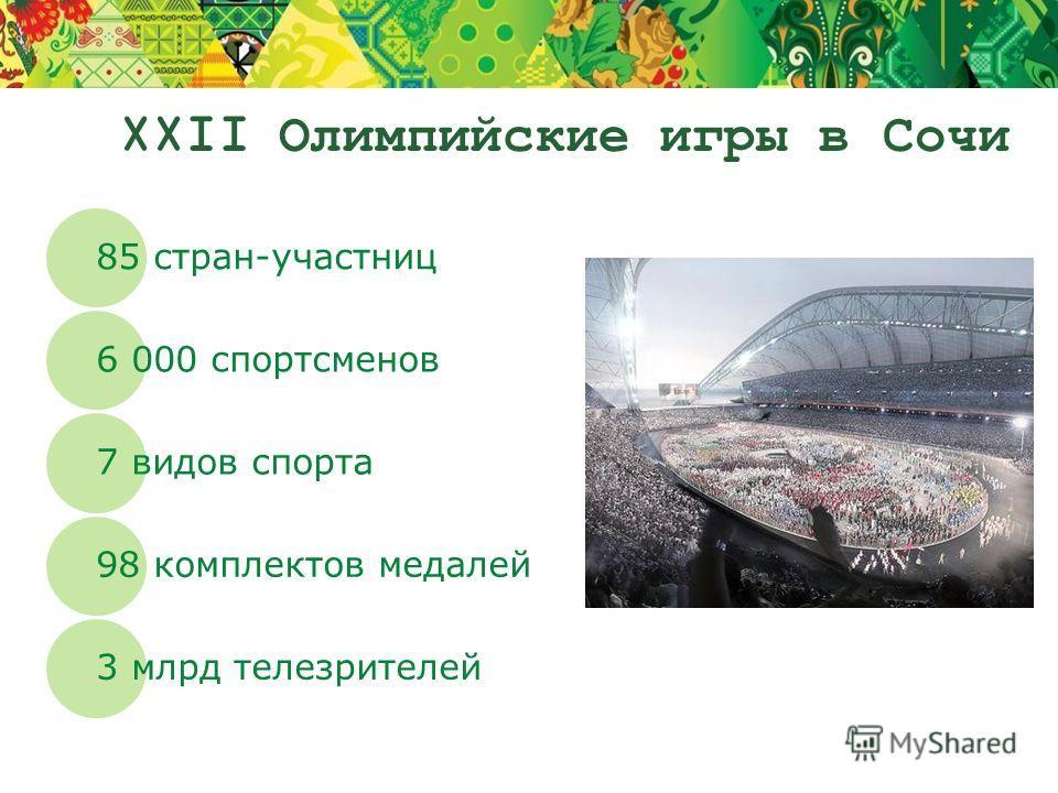 85 стран-участниц 6 000 спортсменов 7 видов спорта 98 комплектов медалей 3 млрд телезрителей XXII Олимпийские игры в Сочи