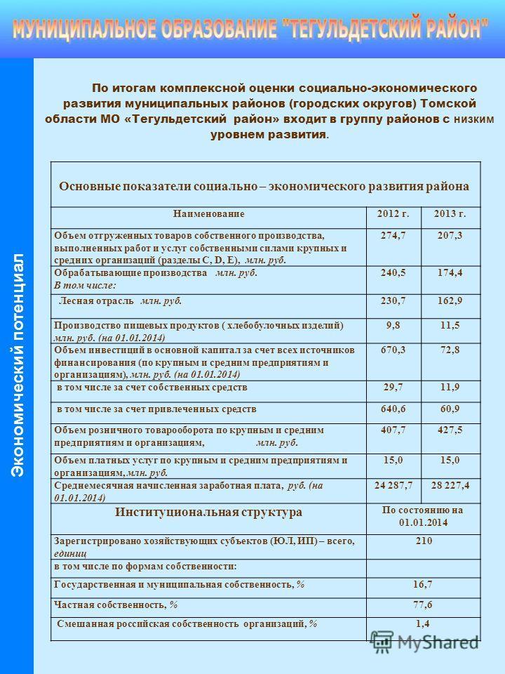 По итогам комплексной оценки социально-экономического развития муниципальных районов (городских округов) Томской области МО «Тегульдетский район» входит в группу районов с низким уровнем развития. Основные показатели социально – экономического развит