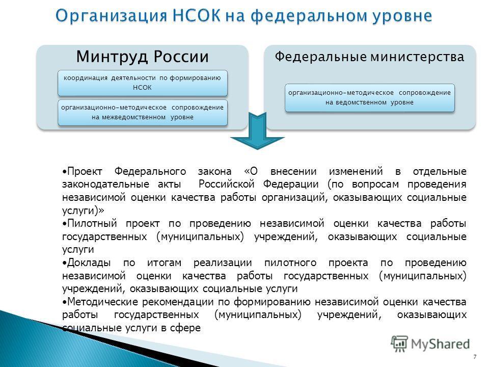 7 Минтруд России координация деятельности по формированию НСОК организационно-методическое сопровождение на межведомственном уровне Федеральные министерства организационно-методическое сопровождение на ведомственном уровне Проект Федерального закона