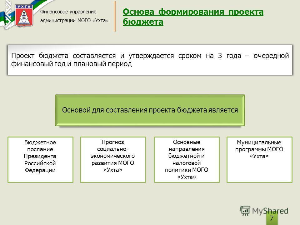 Основа формирования проекта бюджета Финансовое управление администрации МОГО «Ухта» Проект бюджета составляется и утверждается сроком на 3 года – очередной финансовый год и плановый период Основой для составления проекта бюджета является 7 7 Бюджетно