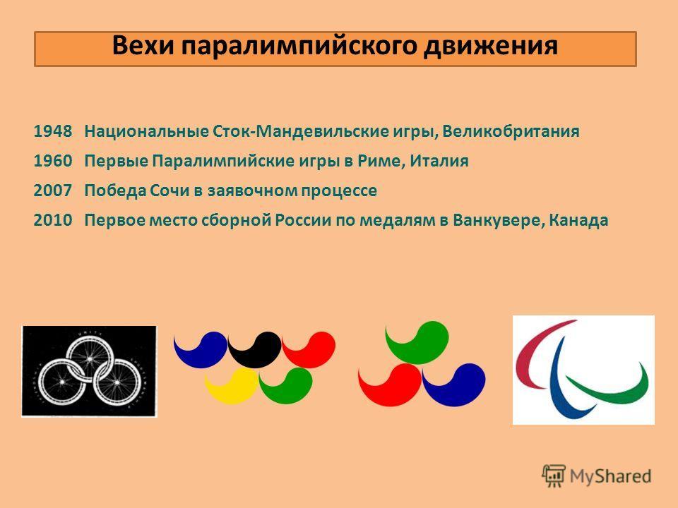 Вехи паралимпийского движения 1948 Национальные Сток-Мандевильские игры, Великобритания 1960 Первые Паралимпийские игры в Риме, Италия 2007 Победа Сочи в заявочном процессе 2010 Первое место сборной России по медалям в Ванкувере, Канада