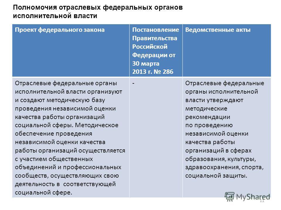 11 Проект федерального законаПостановление Правительства Российской Федерации от 30 марта 2013 г. 286 Ведомственные акты Отраслевые федеральные органы исполнительной власти организуют и создают методическую базу проведения независимой оценки качества