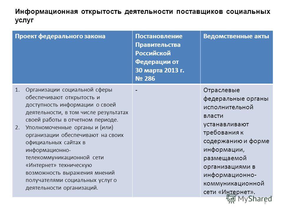 9 Проект федерального законаПостановление Правительства Российской Федерации от 30 марта 2013 г. 286 Ведомственные акты 1.Организации социальной сферы обеспечивают открытость и доступность информации о своей деятельности, в том числе результатах свое