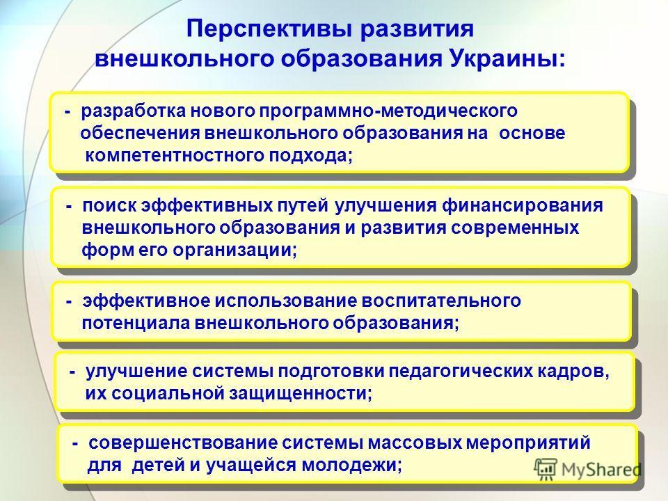 Перспективы развития внешкольного образования Украины: - разработка нового программно-методического обеспечения внешкольного образования на основе компетентностного подхода; - разработка нового программно-методического обеспечения внешкольного образо